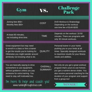 Gym vs Challenge Pack
